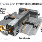 """GM resurge al Chevrolet Volt de sus """"cenizas"""" al solucionar el problema de sus baterías"""